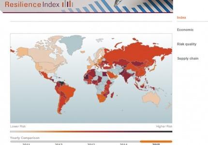 Най-надеждните и най-малко сигурните страни за правене на бизнес за 2015 г.