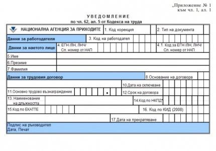 Нови регламенти относно уведомлението по чл. 62, ал. 5 от Кодекса на труда